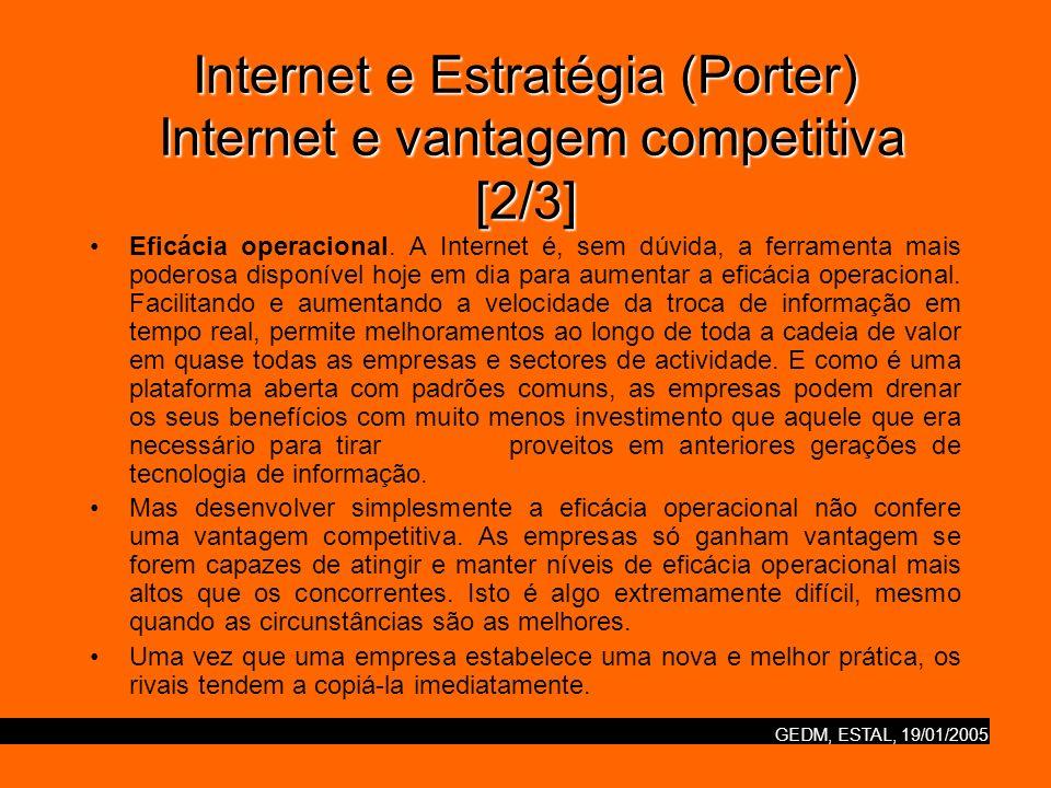 Internet e Estratégia (Porter) Internet e vantagem competitiva [2/3]